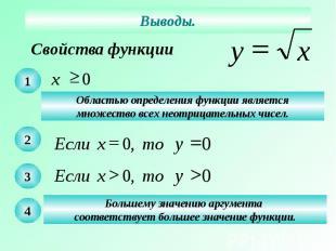 Выводы. Свойства функции Областью определения функции является множество всех не