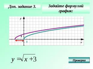 Доп. задание 3. Задайте формулой график: