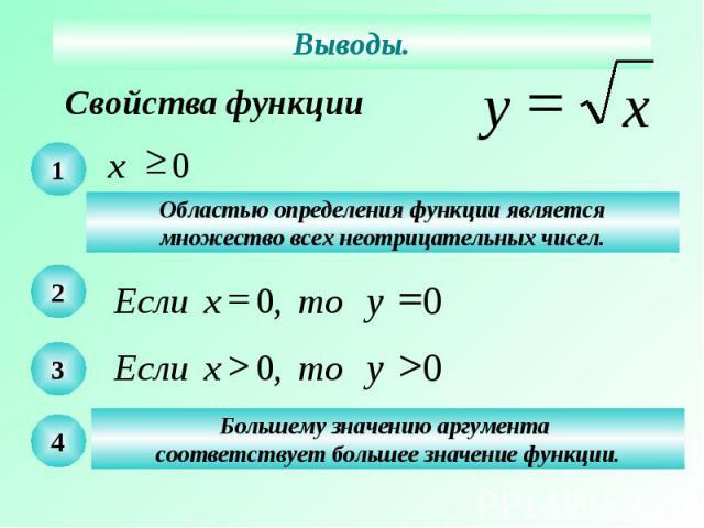 Выводы. Свойства функции Областью определения функции является множество всех неотрицательных чисел. Большему значению аргумента соответствует большее значение функции.