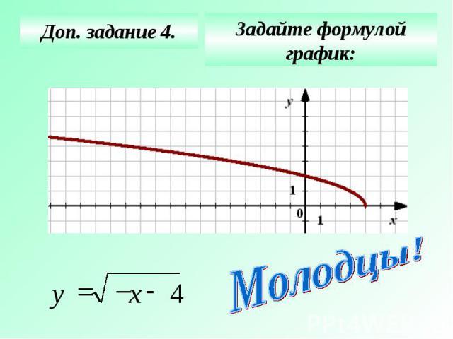 Доп. задание 4. Задайте формулой график: Молодцы!