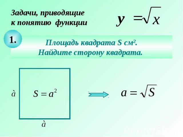 Задачи, приводящие к понятию функцииПлощадь квадрата S см2. Найдите сторону квадрата.