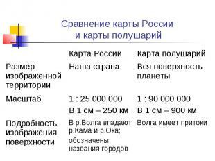 Сравнение карты России и карты полушарий