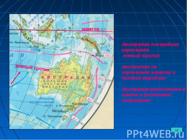 Австралию посередине пересекает южный тропик Австралию не пересекает экватор и нулевой меридиан Австралия расположена в южном и восточном полушариях