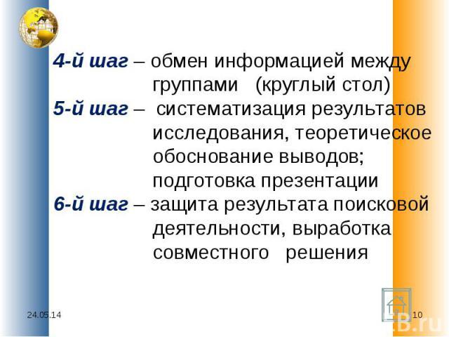 4-й шаг – обмен информацией между группами (круглый стол) 5-й шаг – систематизация результатов исследования, теоретическое обоснование выводов; подготовка презентации 6-й шаг – защита результата поисковой деятельности, выработка совместного решения