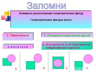 Запомни Взаимное расположение геометрических фигур Геометрические фигуры могут: