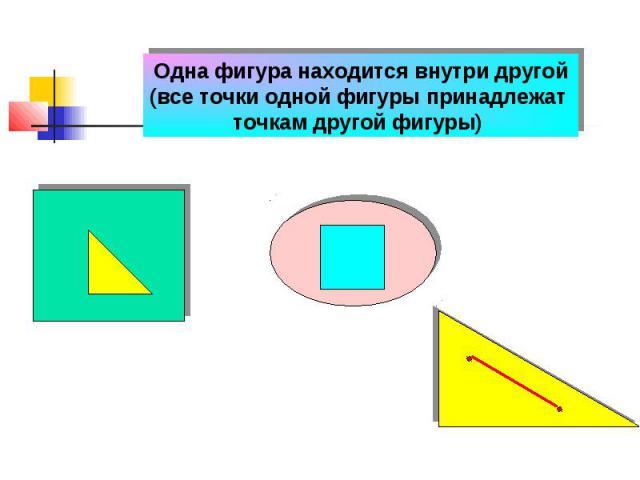 Одна фигура находится внутри другой (все точки одной фигуры принадлежат точкам другой фигуры)
