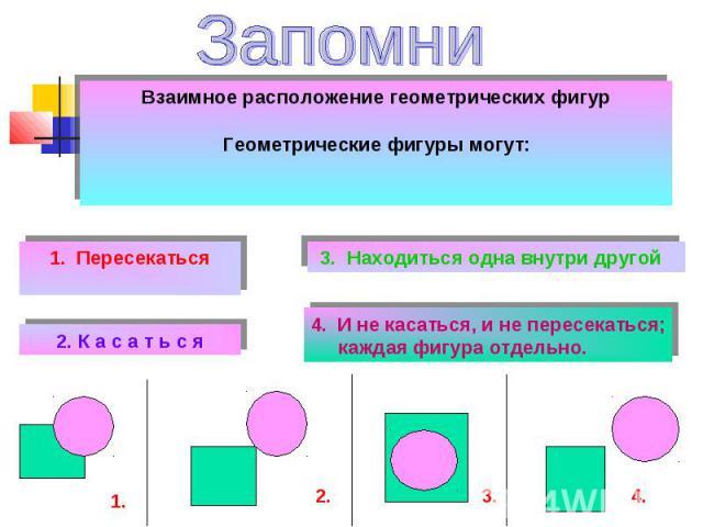Запомни Взаимное расположение геометрических фигур Геометрические фигуры могут: 3. Находиться одна внутри другой И не касаться, и не пересекаться; каждая фигура отдельно.