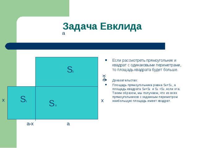Задача Евклида Если рассмотреть прямоугольник и квадрат с одинаковыми периметрами, то площадь квадрата будет больше. Доказательство: Площадь прямоугольника равна S0+S1 , а площадь квадрата S0+S2 и S1
