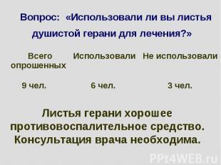 Вопрос: «Использовали ли вы листья душистой герани для лечения?» Листья герани х