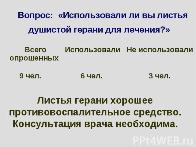 Вопрос: «Использовали ли вы листья душистой герани для лечения?» Листья герани хорошее противовоспалительное средство. Консультация врача необходима.