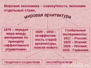 Мировая экономика – совокупность экономик отдельных стран. 1878 – передел мира м