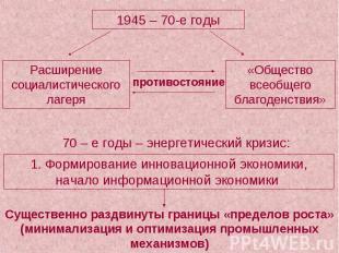 1945 – 70-е годы Расширение социалистического лагеря «Общество всеобщего благоде