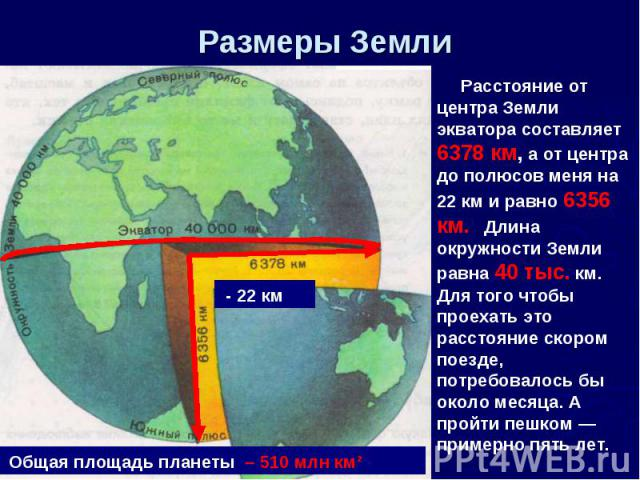Размеры Земли Расстояние от центра Земли экватора составляет 6378 км, а от центра до полюсов меня на 22 км и равно 6356 км. Длина окружности Земли равна 40 тыс. км. Для того чтобы проехать это расстояние скором поезде, потребовалось бы около месяца.…
