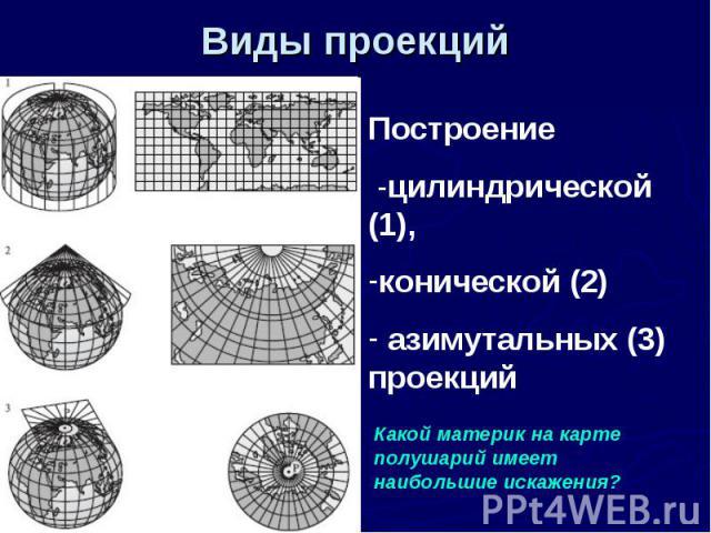 Виды проекций Построение -цилиндрической (1), конической (2) азимутальных (3) проекций Какой материк на карте полушарий имеет наибольшие искажения?