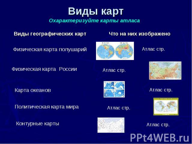 Виды карт Охарактеризуйте карты атласа