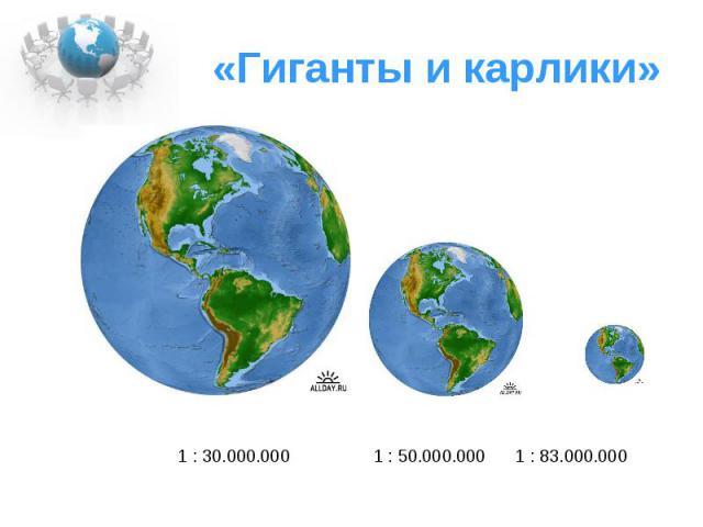 «Гиганты и карлики» 1 : 30.000.000 1 : 50.000.000 1 : 83.000.000
