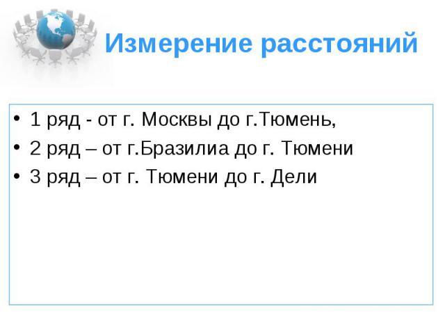Измерение расстояний 1 ряд - от г. Москвы до г.Тюмень, 2 ряд – от г.Бразилиа до г. Тюмени 3 ряд – от г. Тюмени до г. Дели