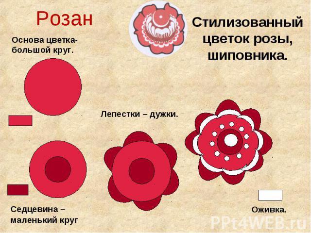 Розан Основа цветка- большой круг. Стилизованный цветок розы, шиповника. Седцевина – маленький круг