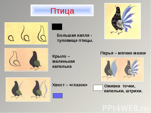ПтицаБольшая капля - туловище птицы. Крыло – маленькая капелька Оживка точки, капельки, штрихи.