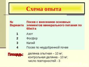 Схема опыта делянка опытная – 10 м2; контрольная делянка - 10 м2; число повторно