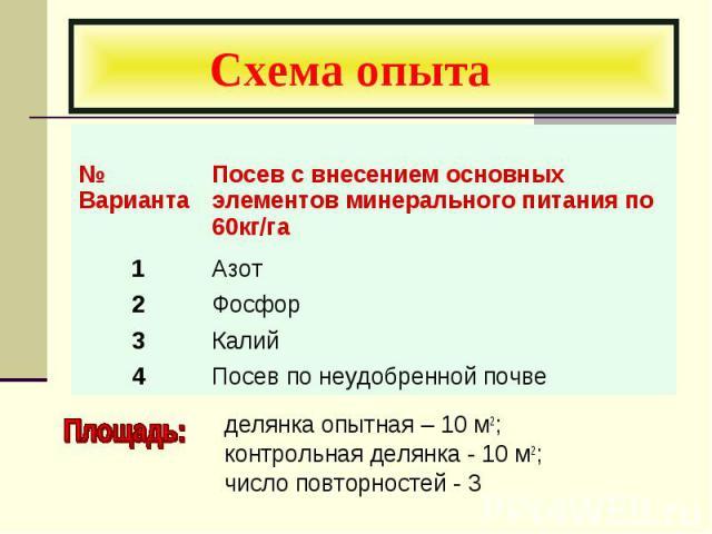 Схема опыта делянка опытная – 10 м2; контрольная делянка - 10 м2; число повторностей - 3