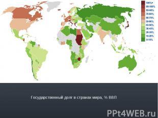 Государственный долг в странах мира,% ВВП