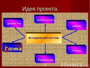 Идея проекта.
