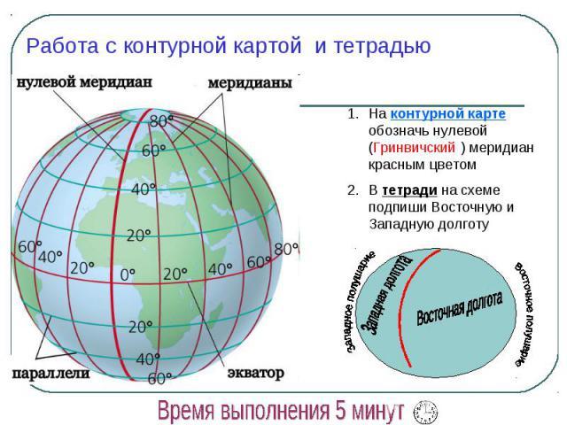 Работа с контурной картой и тетрадью На контурной карте обозначь нулевой (Гринвичский ) меридиан красным цветом В тетради на схеме подпиши Восточную и Западную долготу