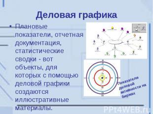 Деловая графика Плановые показатели, отчетная документация, статистические сводк