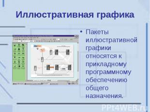 Иллюстративная графика Пакеты иллюстративной графики относятся к прикладному про