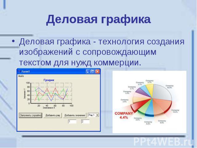 Деловая графика Деловая графика - технология создания изображений с сопровождающим текстом для нужд коммерции.