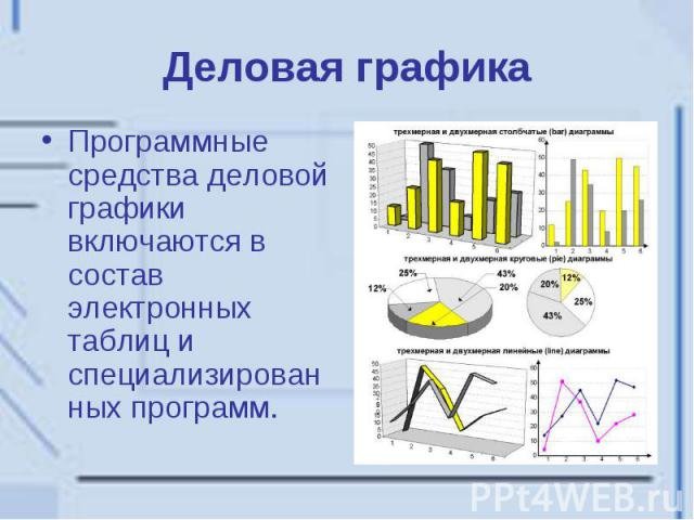Деловая графика Программные средства деловой графики включаются в состав электронных таблиц и специализированных программ.
