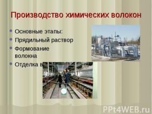 Производство химических волокон Основные этапы: Прядильный раствор Формование во