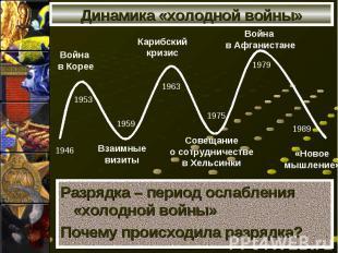 Динамика «холодной войны» Разрядка – период ослабления «холодной войны» Почему п