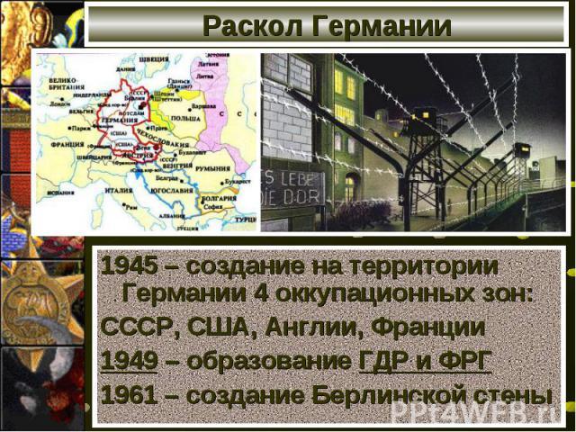 Раскол Германии 1945 – создание на территории Германии 4 оккупационных зон: СССР, США, Англии, Франции 1949 – образование ГДР и ФРГ 1961 – создание Берлинской стены