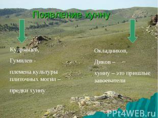 Появление хунну Кудрявцев, Гумилев - племена культуры плиточных могил – предки х