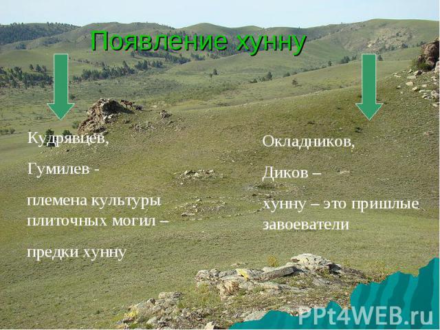 Появление хунну Кудрявцев, Гумилев - племена культуры плиточных могил – предки хунну Окладников, Диков – хунну – это пришлые завоеватели