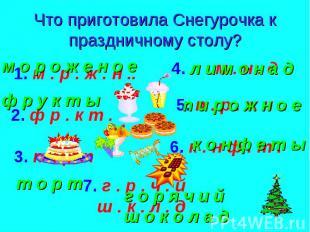 Что приготовила Снегурочка к праздничному столу?