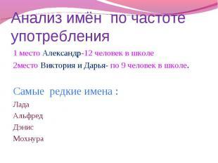 Анализ имён по частоте употребления1 место Александр-12 человек в школе 2место В