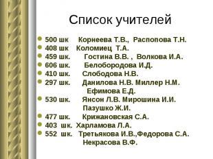 Список учителей 500 шк Корнеева Т.В., Распопова Т.Н. 408 шк Коломиец Т.А. 459