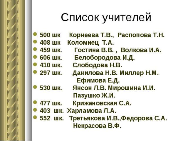 Список учителей 500 шк Корнеева Т.В., Распопова Т.Н. 408 шк Коломиец Т.А. 459 шк. Гостина В.В. , Волкова И.А. 606шк. Белобородова И.Д. 410 шк. Слободова Н.В. 297 шк. Данилова Н.В. Миллер Н.М. Ефимова Е.Д. 530 шк. Янсон Л.В. Мирошина И.И. Пазушк…