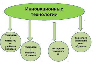 Инновационные технологии