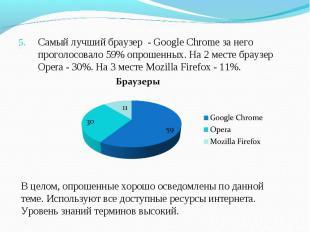 Самый лучший браузер - Google Chrome за него проголосовало 59% опрошенных. На 2