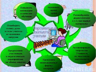 Персональный компьютер учителя