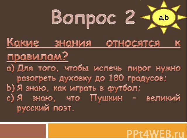 Вопрос 2Какие знания относятся к правилам? Для того, чтобы испечь пирог нужно разогреть духовку до 180 градусов; Я знаю, как играть в футбол; Я знаю, что Пушкин – великий русский поэт.