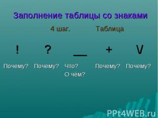 Заполнение таблицы со знаками 4 шаг. Таблица
