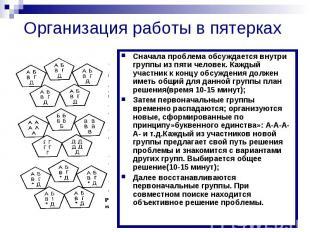 Организация работы в пятеркахСначала проблема обсуждается внутри группы из пяти