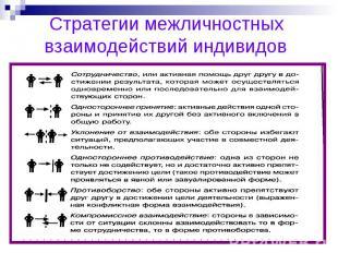 Стратегии межличностных взаимодействий индивидов