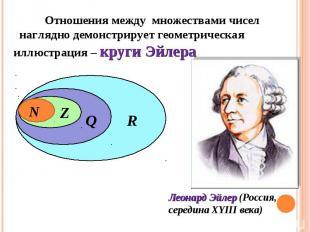Отношения между множествами чисел наглядно демонстрирует геометрическая иллюстра
