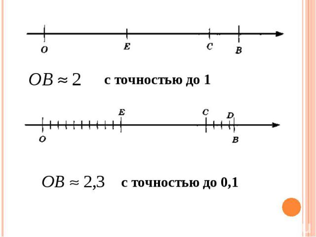 с точностью до 1 с точностью до 0,1